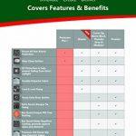 Bosmere Products Ltd Protection d'écran Plus Cheminée Housse réversible–Vert/Noir Taille M de la marque Bosmere image 3 produit