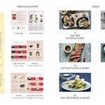 champignon gaz TOP 10 image 2 produit