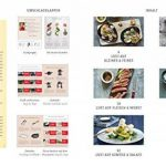 champignon à gaz TOP 13 image 2 produit
